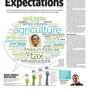 Budget2016Expectations
